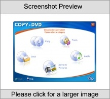 CopyToDVD Software